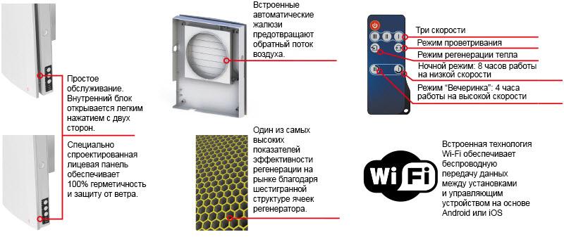 Конструкция рекуператора VENTO-EXPERT-A50-1-W