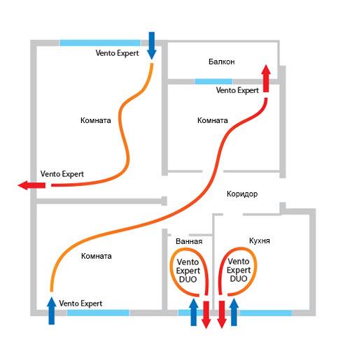 Схема монтажа VENTO-EXPERT-A50-1-W