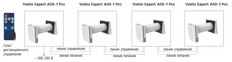 Рекуператор Blauberg VENTO Expert A50-1 Pro цепочка управления