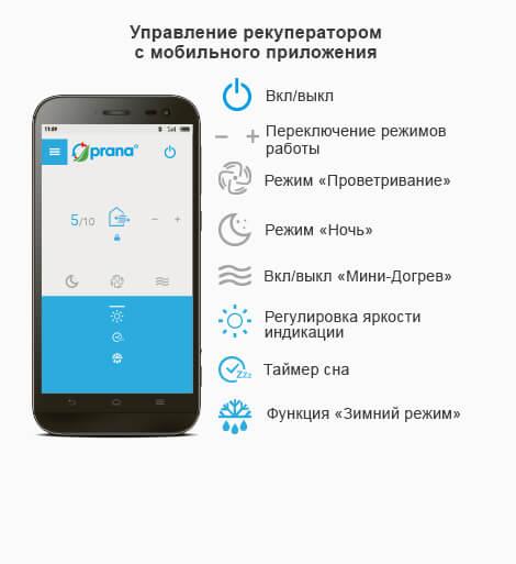 Управление рекуператором Prana 150 с мобильного телефона