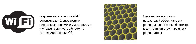 VENTO-Expert-DUO-A30-1-W конструкция 2