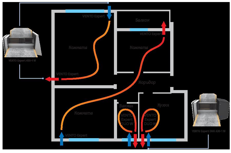 VENTO-Expert-DUO-A30-1-W схема размещения