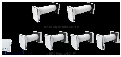 VENTO-Expert-DUO-A30-1-W управление вентиляцией