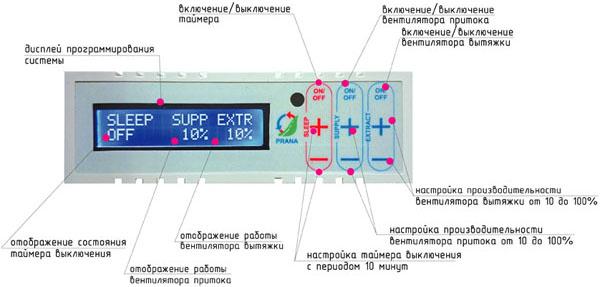 Схема сенсорного блока управленияСontrol block DP Prana-250